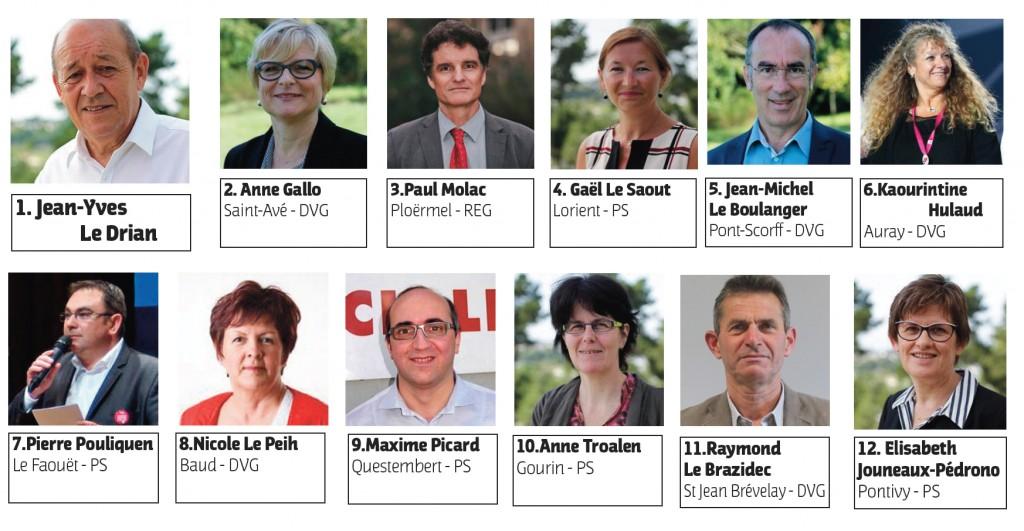 photos élus régionaux