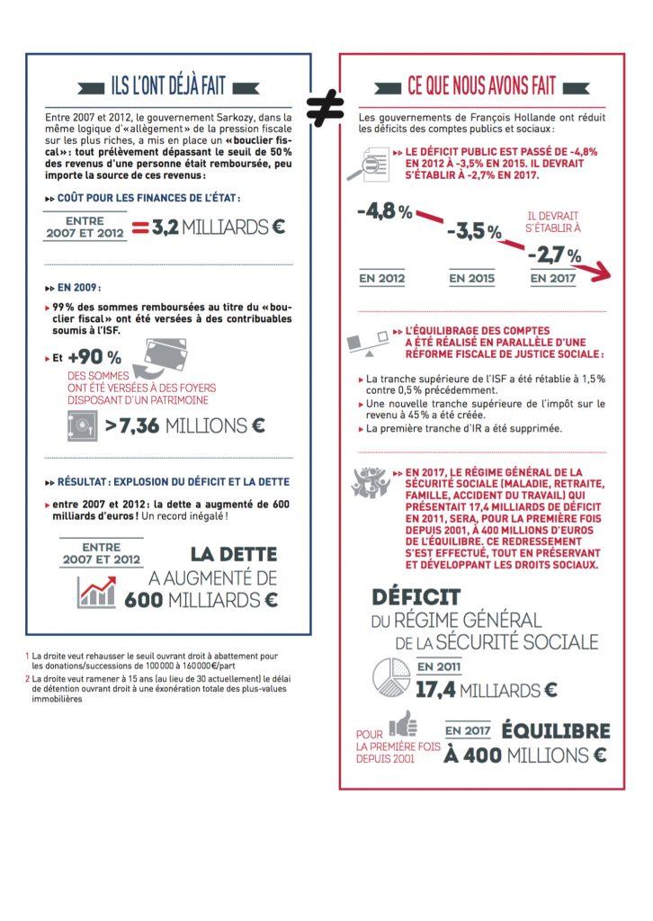 fiche-prend-garde-droit-riches-services-publics-p2