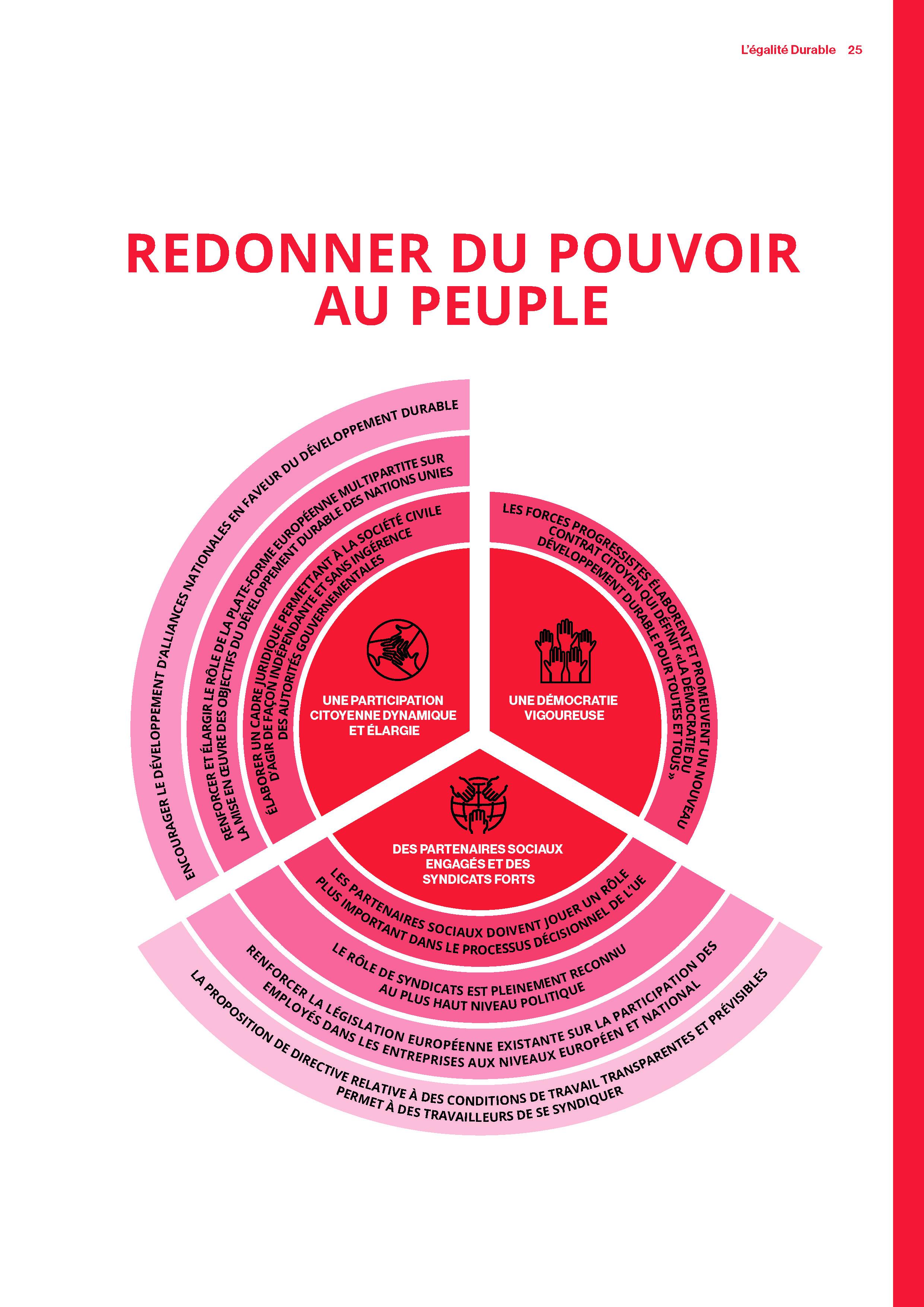 4d0a18c3a3e RAPPORT   Progressive society   « Pour une Égalité Durable »