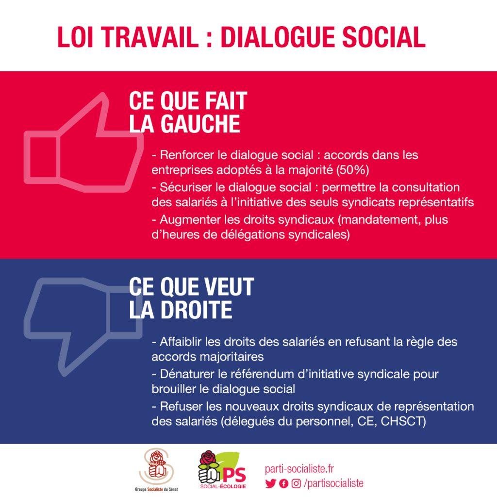 loi-travail-droite-gauche-dialogue-social
